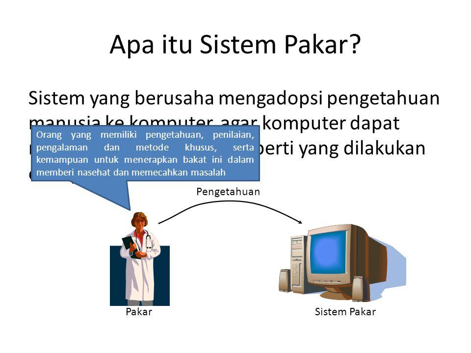 Konsep Dasar Sistem Pakar USER Knowledge-base Mesin inferensi Sistem Pakar Fakta keahlian Berisi fakta, ide, hubungan dan interaksi suatu domain kecil Menganalisis pengetahuan dan menarik kesimpulan berdasarkan pengetahuan