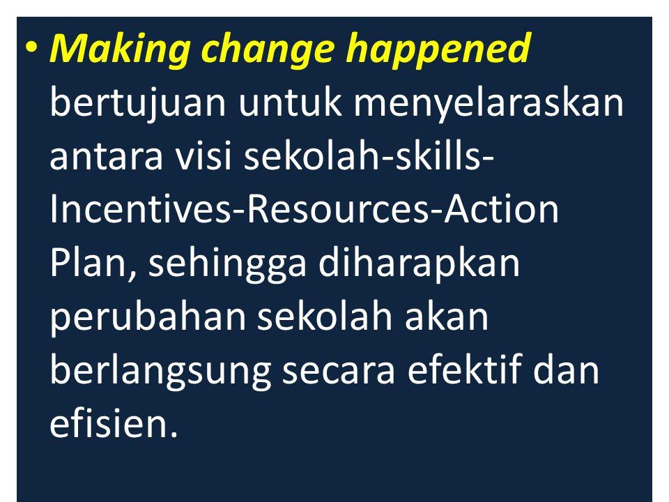 Untuk mewujudkan perubahan kualitas pendidikan tsb SMP negeri 1 Sidoarjo mulai awal tahun 2009 dg mengadaptasi model pendidikan dari Inggris melakukan