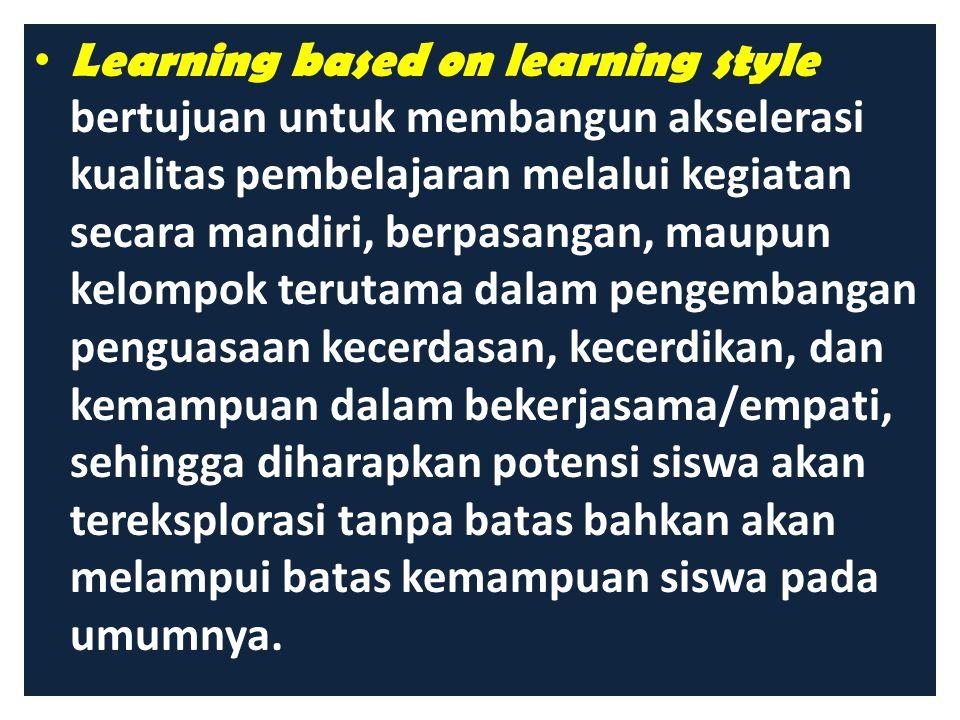 Building learning power/Character building, bertujuan untuk membangun kualitas pendidikan secara utuh melalui pengalaman belajar secara nyata dan berkualitas, sehingga potensi siswa yang sangat dahsyat akan muncul dalam perilaku sehari-hari yang akan menjadi bekal menghadapi tantangan kehidupan saat ini maupun di masa datang.
