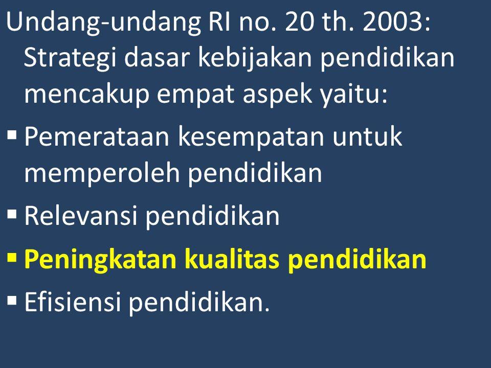 LATAR BELAKANG MASALAH PENDIDIKAN DI INDONESIA LATAR BELAKANG MASALAH PENDIDIKAN DI INDONESIA