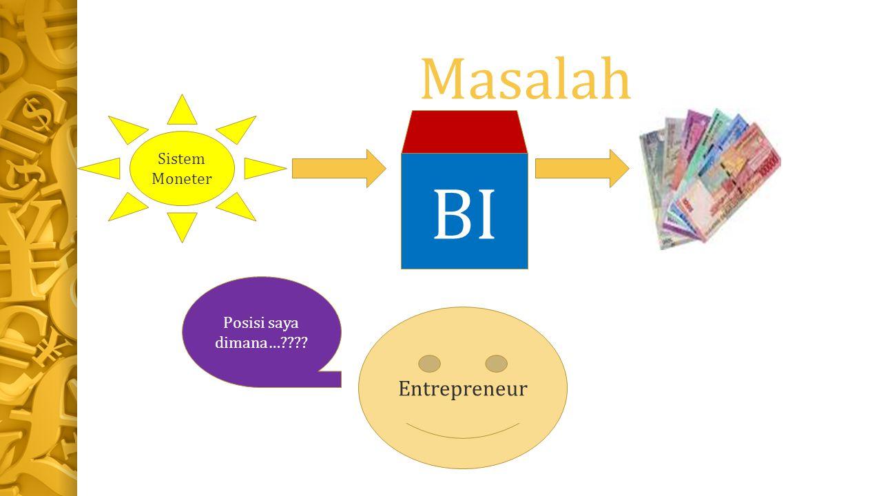 Masalah Sistem Moneter BI Entrepreneur Posisi saya dimana…????