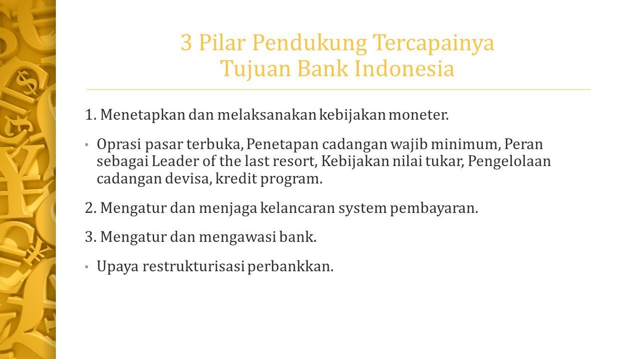 3 Pilar Pendukung Tercapainya Tujuan Bank Indonesia 1. Menetapkan dan melaksanakan kebijakan moneter. Oprasi pasar terbuka, Penetapan cadangan wajib m