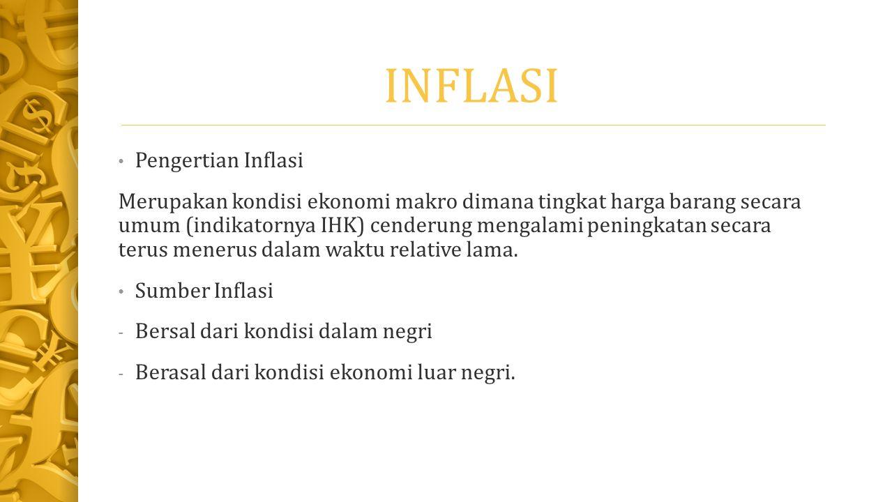 Penyebab Inflasi a.