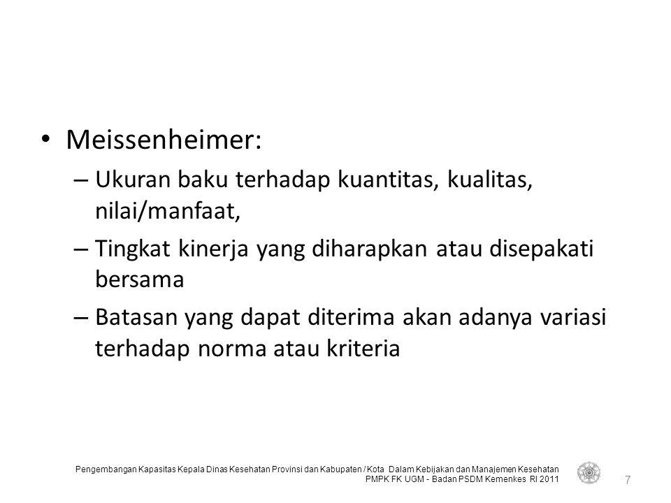 Pengembangan Kapasitas Kepala Dinas Kesehatan Provinsi dan Kabupaten / Kota Dalam Kebijakan dan Manajemen Kesehatan PMPK FK UGM - Badan PSDM Kemenkes RI 2011 Pasal 7: Ayat 1.