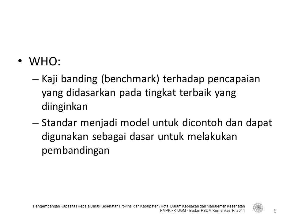 Pengembangan Kapasitas Kepala Dinas Kesehatan Provinsi dan Kabupaten / Kota Dalam Kebijakan dan Manajemen Kesehatan PMPK FK UGM - Badan PSDM Kemenkes RI 2011 Pasal 16.