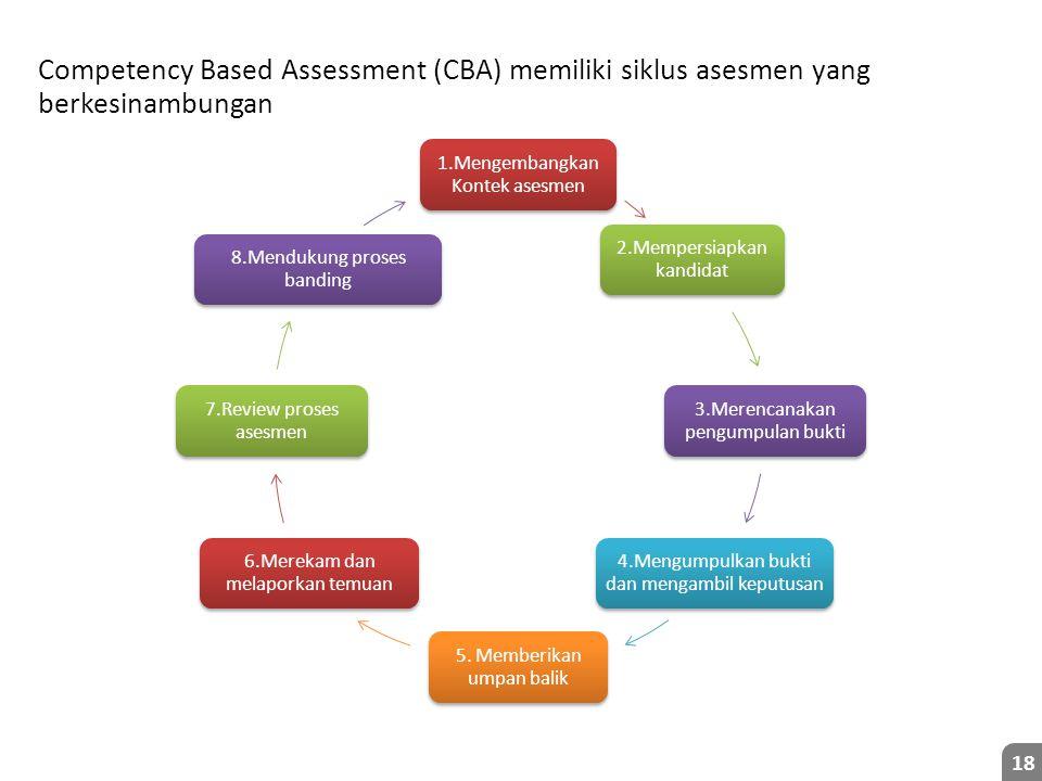 Competency Based Assessment (CBA) memiliki siklus asesmen yang berkesinambungan 18 1.Mengembangkan Kontek asesmen 2.Mempersiapkan kandidat 3.Merencanakan pengumpulan bukti 4.Mengumpulkan bukti dan mengambil keputusan 5.