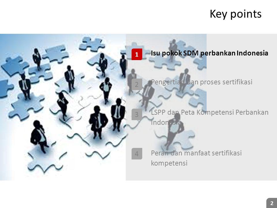 2 Key points Isu pokok SDM perbankan Indonesia Pengertian dan proses sertifikasi LSPP dan Peta Kompetensi Perbankan Indonesia Peran dan manfaat sertifikasi kompetensi 1 2 3 4