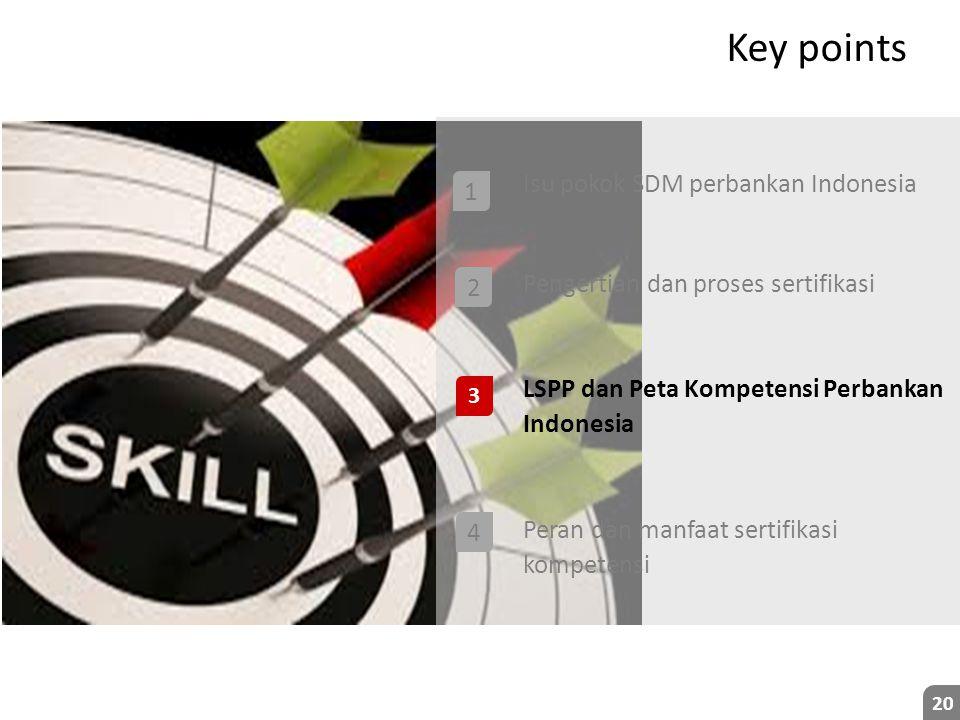 20 Key points Isu pokok SDM perbankan Indonesia Pengertian dan proses sertifikasi LSPP dan Peta Kompetensi Perbankan Indonesia Peran dan manfaat sertifikasi kompetensi 3 1 2 4