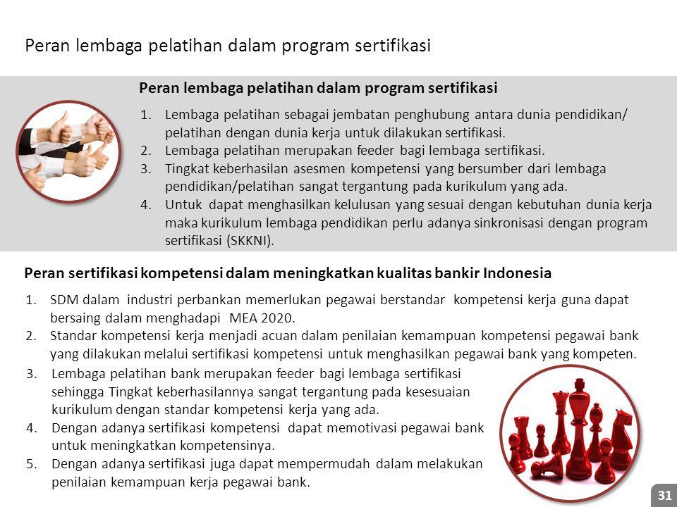 1.Lembaga pelatihan sebagai jembatan penghubung antara dunia pendidikan/ pelatihan dengan dunia kerja untuk dilakukan sertifikasi.