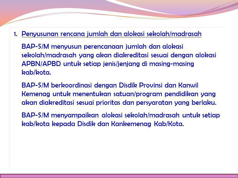 1.Penyusunan rencana jumlah dan alokasi sekolah/madrasahPenyusunan rencana jumlah dan alokasi sekolah/madrasah BAP-S/M menyusun perencanaan jumlah dan alokasi sekolah/madrasah yang akan diakreditasi sesuai dengan alokasi APBN/APBD untuk setiap jenis/jenjang di masing-masing kab/kota.