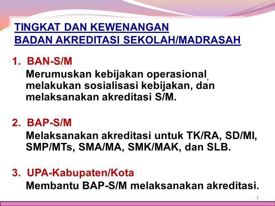 3 1. BAN-S/M Merumuskan kebijakan operasional, melakukan sosialisasi kebijakan, dan melaksanakan akreditasi S/M. 2. BAP-S/M Melaksanakan akreditasi un