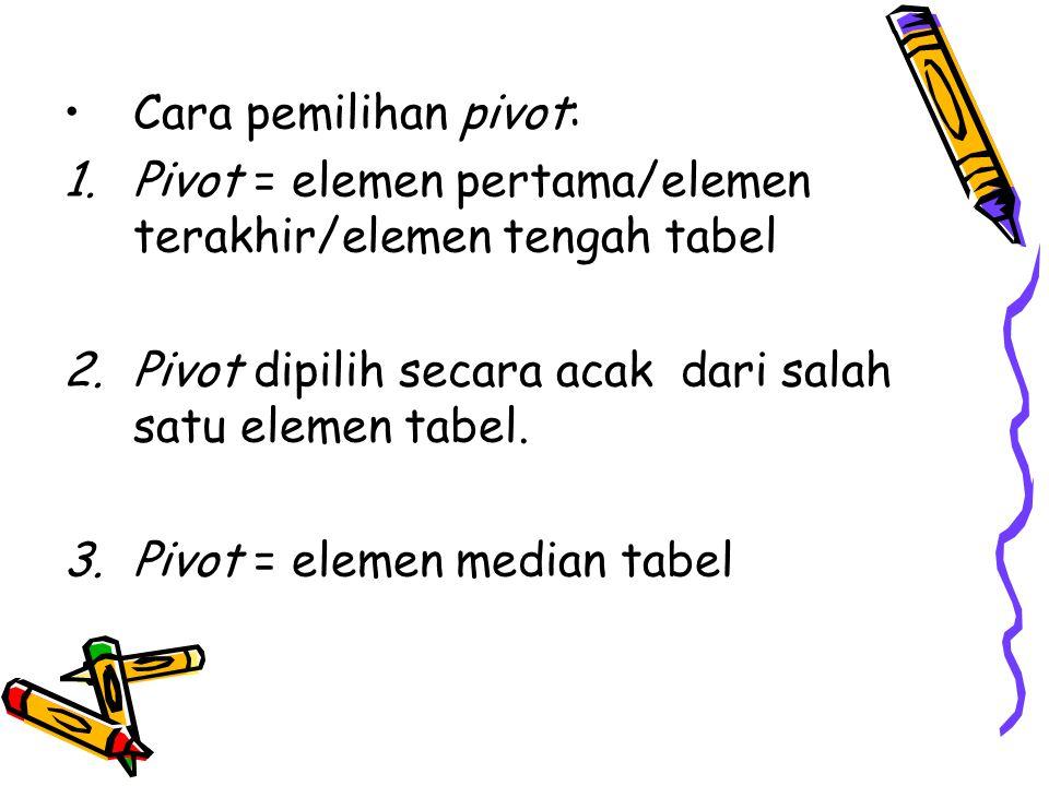 Cara pemilihan pivot: 1.Pivot = elemen pertama/elemen terakhir/elemen tengah tabel 2.Pivot dipilih secara acak dari salah satu elemen tabel. 3.Pivot =