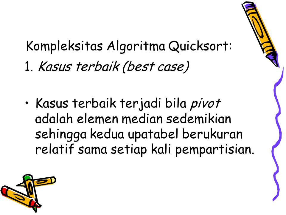 Kompleksitas Algoritma Quicksort: 1.