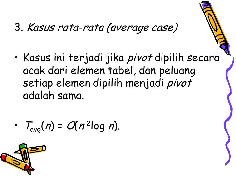 3. Kasus rata-rata (average case) Kasus ini terjadi jika pivot dipilih secara acak dari elemen tabel, dan peluang setiap elemen dipilih menjadi pivot