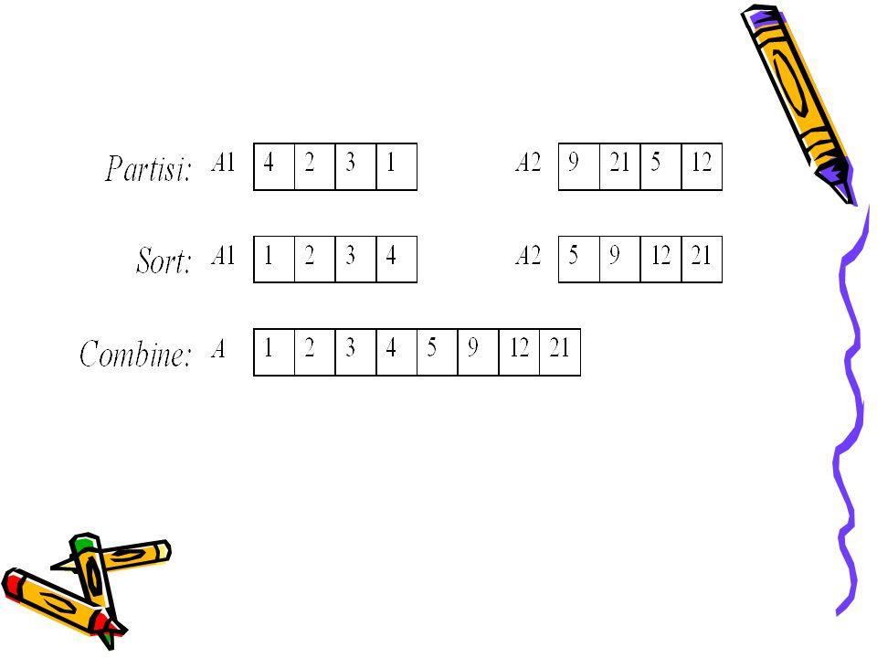 Teknik mem-partisi tabel: (i) pilih x  { A[1], A[2],..., A[n] } sebagai pivot, (ii) pindai tabel dari kiri sampai ditemukan A[p]  x (iii) pindai tabel dari kanan sampai ditemukan A[q]  x (iv) pertukarkan A[p]  A[q] (v) ulangi (ii), dari posisi p + 1, dan (iii), dari posisi q – 1, sampai kedua pemindaian bertemu di tengah tabel