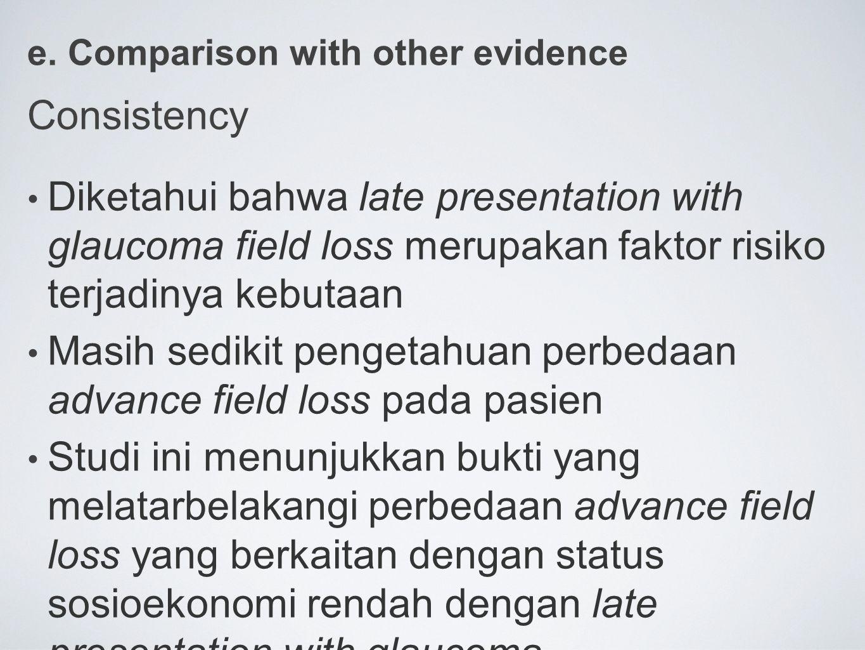 e. Comparison with other evidence Consistency Diketahui bahwa late presentation with glaucoma field loss merupakan faktor risiko terjadinya kebutaan M