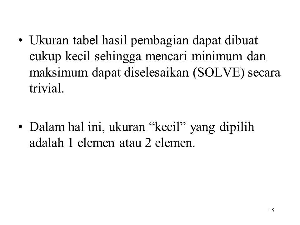 15 Ukuran tabel hasil pembagian dapat dibuat cukup kecil sehingga mencari minimum dan maksimum dapat diselesaikan (SOLVE) secara trivial.