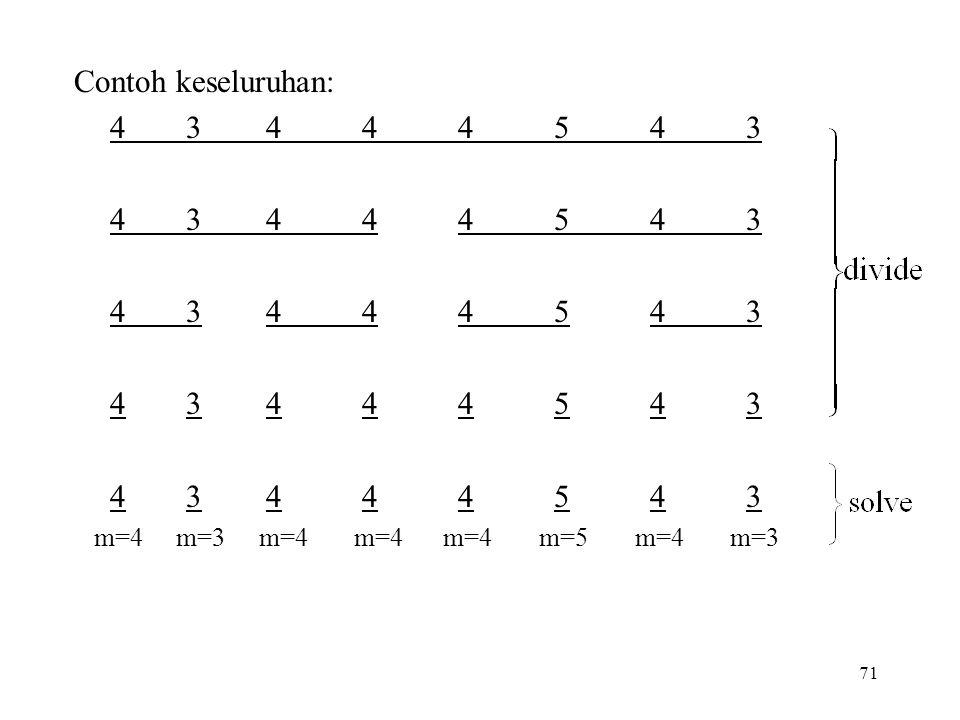 Contoh keseluruhan: 4 3444543 m=4 m=3 m=4 m=4 m=4 m=5 m=4 m=3 71