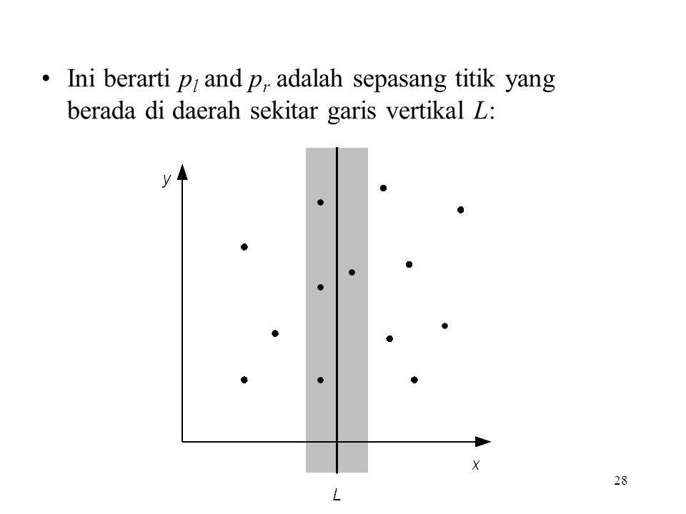 28 Ini berarti p l and p r adalah sepasang titik yang berada di daerah sekitar garis vertikal L: