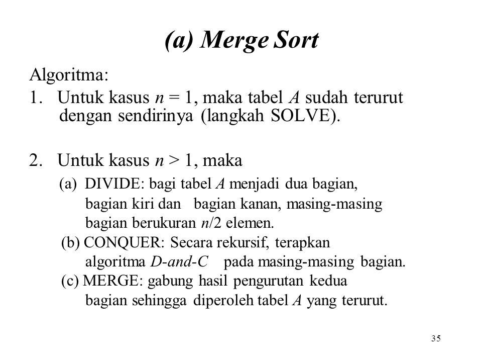 35 (a) Merge Sort Algoritma: 1. Untuk kasus n = 1, maka tabel A sudah terurut dengan sendirinya (langkah SOLVE). 2. Untuk kasus n > 1, maka (a) DIVIDE