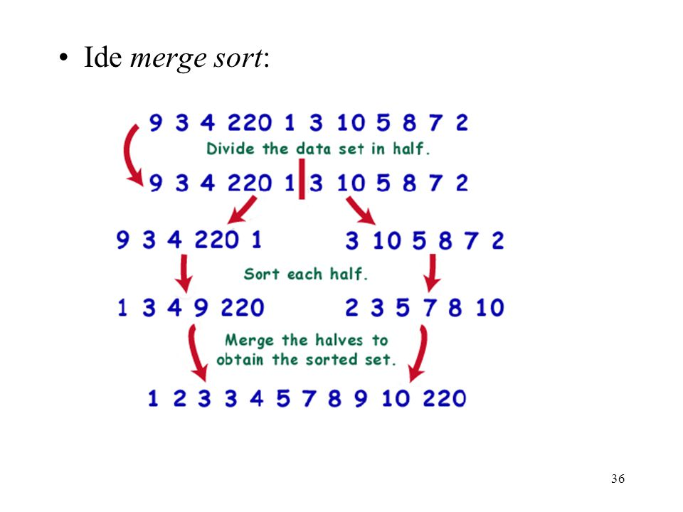 Ide merge sort: 36