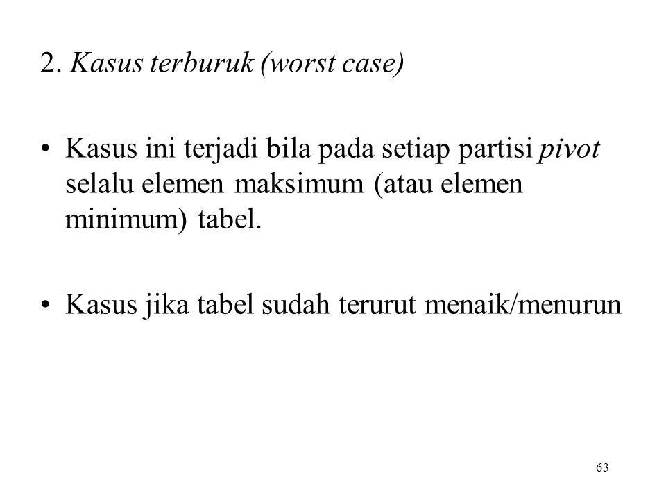 63 2. Kasus terburuk (worst case) Kasus ini terjadi bila pada setiap partisi pivot selalu elemen maksimum (atau elemen minimum) tabel. Kasus jika tabe