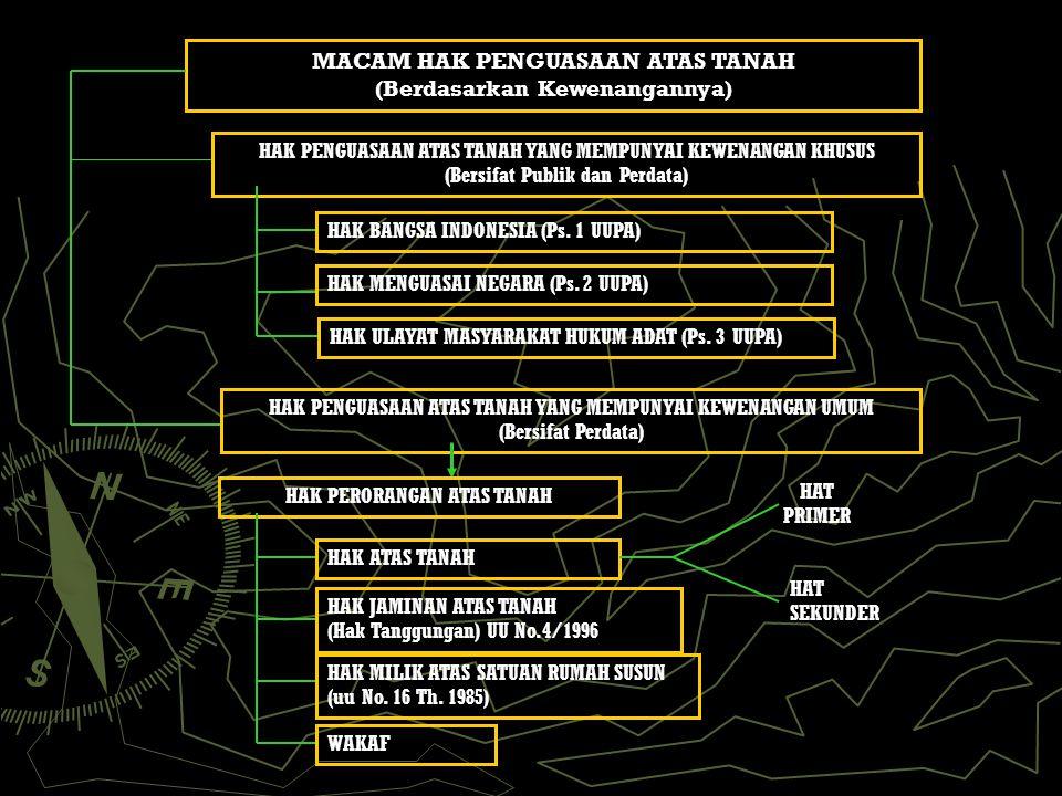 MACAM HAK PENGUASAAN ATAS TANAH (Berdasarkan Kewenangannya) HAK PENGUASAAN ATAS TANAH YANG MEMPUNYAI KEWENANGAN KHUSUS (Bersifat Publik dan Perdata) HAK BANGSA INDONESIA (Ps.
