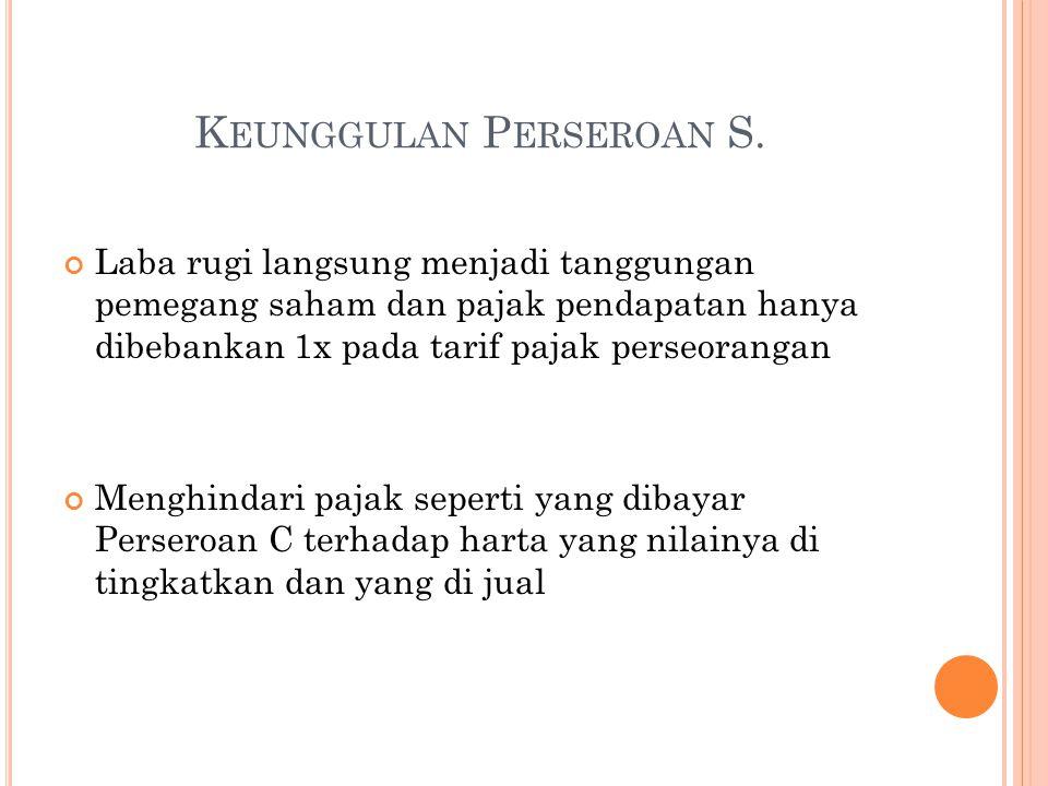 K EUNGGULAN P ERSEROAN S.