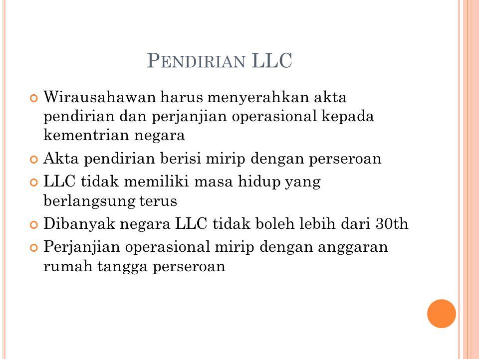 P ENDIRIAN LLC Wirausahawan harus menyerahkan akta pendirian dan perjanjian operasional kepada kementrian negara Akta pendirian berisi mirip dengan perseroan LLC tidak memiliki masa hidup yang berlangsung terus Dibanyak negara LLC tidak boleh lebih dari 30th Perjanjian operasional mirip dengan anggaran rumah tangga perseroan