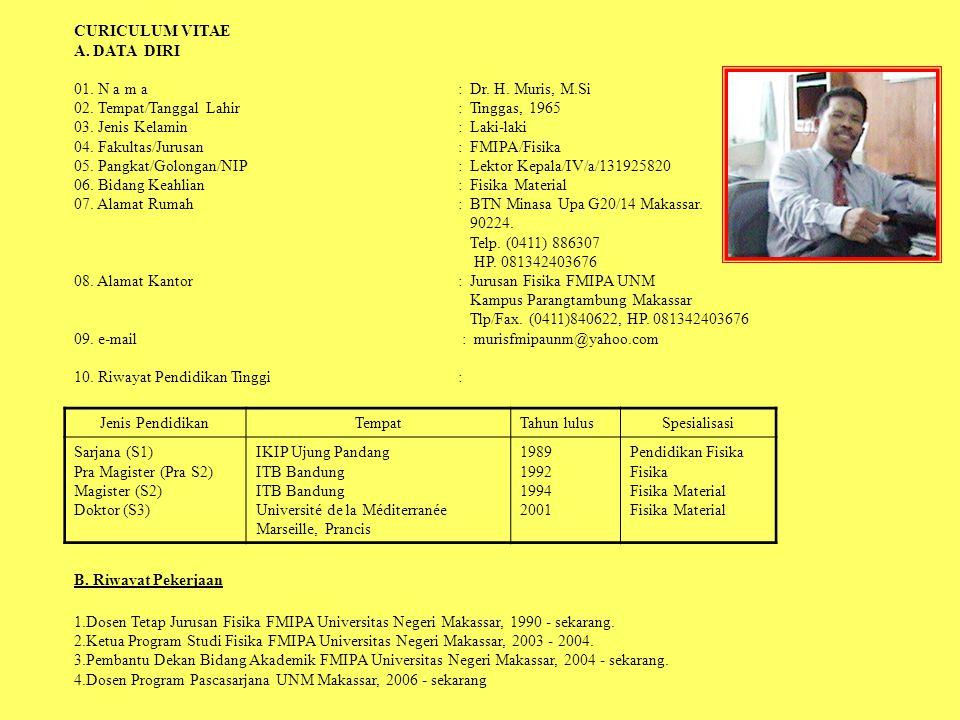 CURICULUM VITAE A. DATA DIRI 01. N a m a : Dr. H. Muris, M.Si 02. Tempat/Tanggal Lahir: Tinggas, 1965 03. Jenis Kelamin: Laki-laki 04. Fakultas/Jurusa