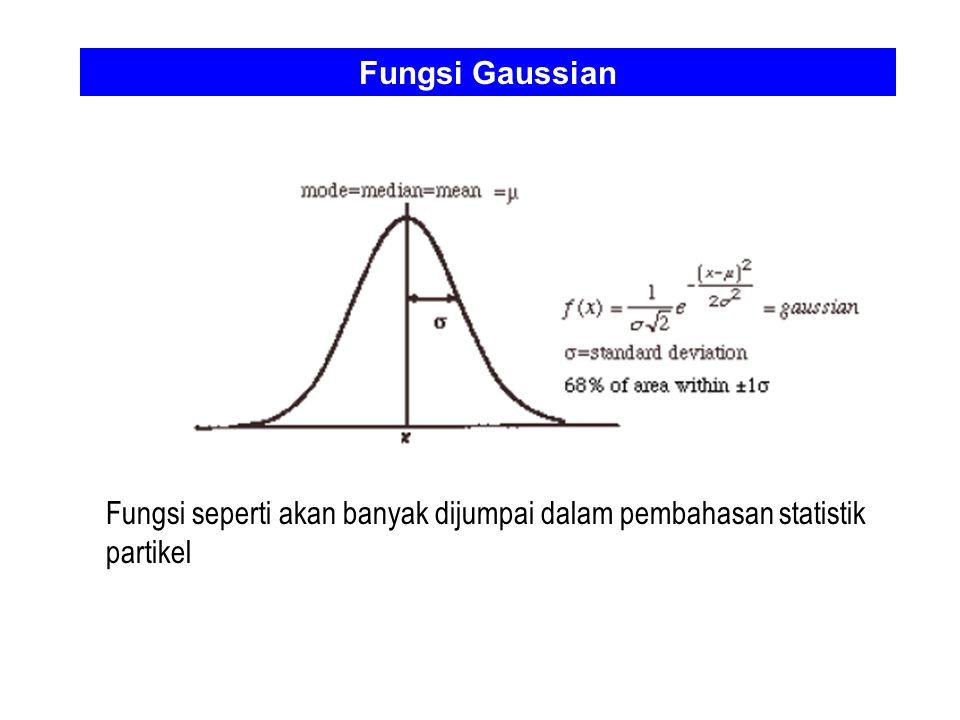 Fungsi Gaussian Fungsi seperti akan banyak dijumpai dalam pembahasan statistik partikel