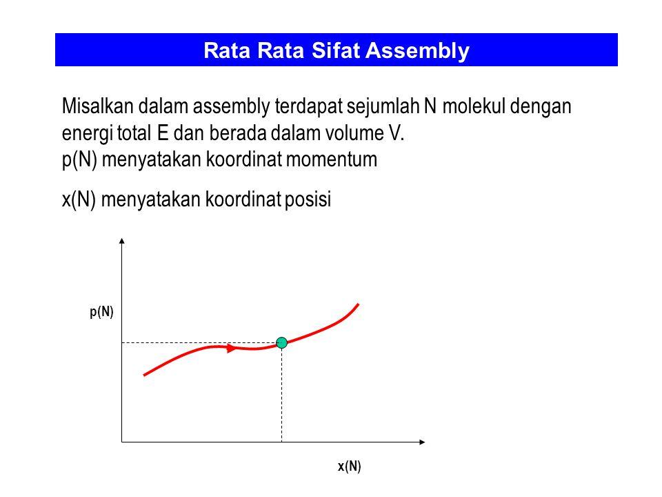 Rata Rata Sifat Assembly Misalkan dalam assembly terdapat sejumlah N molekul dengan energi total E dan berada dalam volume V. p(N) menyatakan koordina