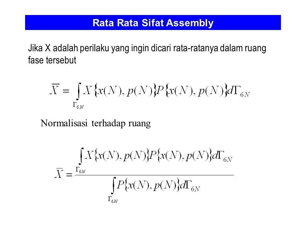Rata Rata Sifat Assembly Jika X adalah perilaku yang ingin dicari rata-ratanya dalam ruang fase tersebut Normalisasi terhadap ruang