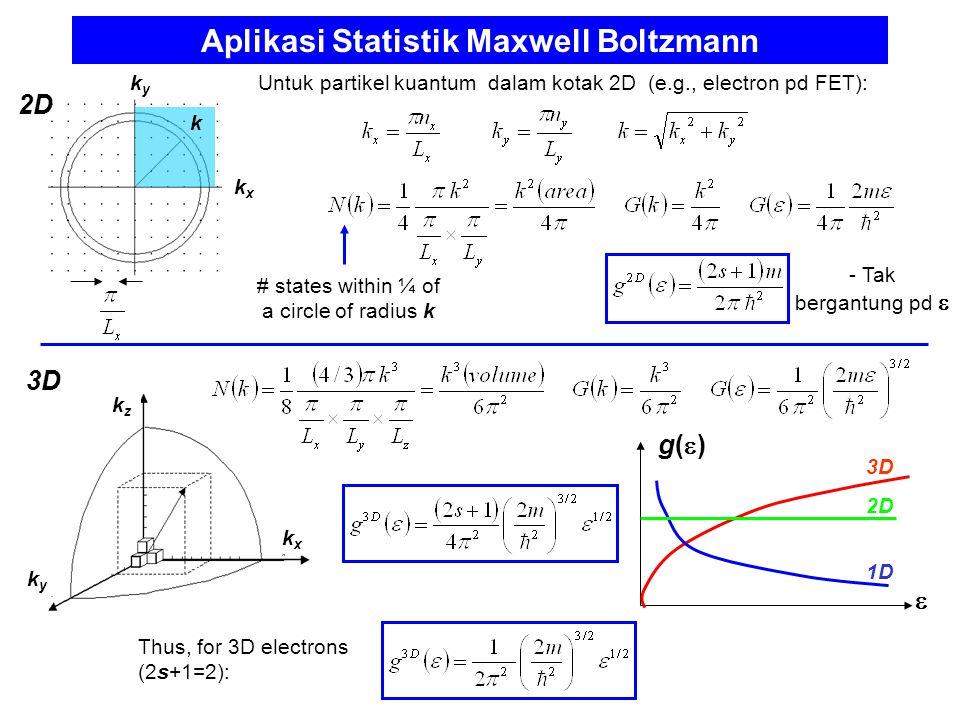 Aplikasi Statistik Maxwell Boltzmann 2D kxkx kyky Untuk partikel kuantum dalam kotak 2D (e.g., electron pd FET): k # states within ¼ of a circle of ra