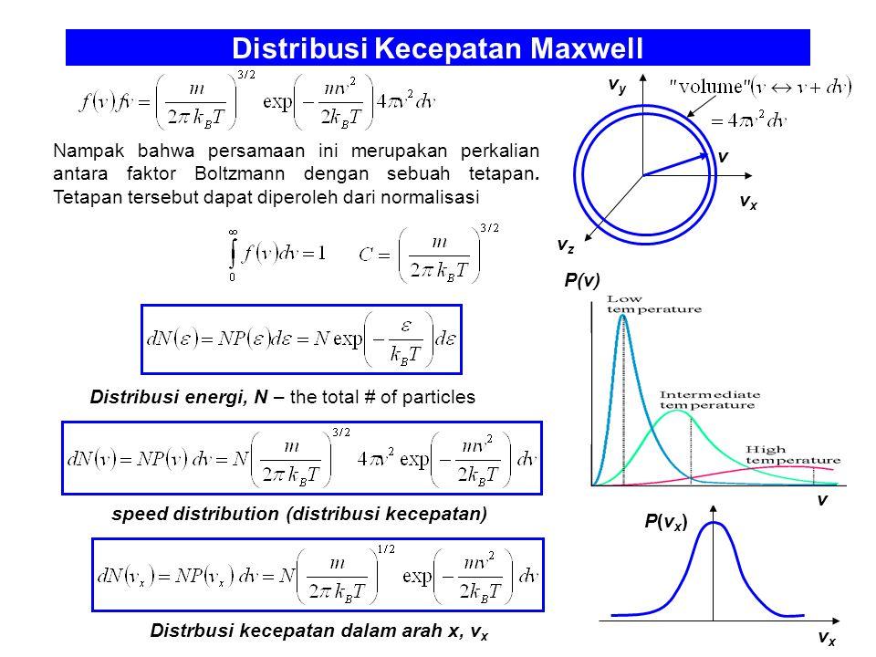 Distribusi Kecepatan Maxwell vxvx vyvy vzvz v Nampak bahwa persamaan ini merupakan perkalian antara faktor Boltzmann dengan sebuah tetapan. Tetapan te
