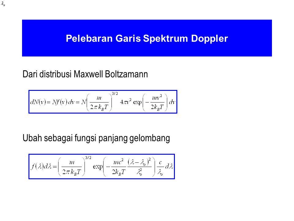 Pelebaran Garis Spektrum Doppler Dari distribusi Maxwell Boltzamann Ubah sebagai fungsi panjang gelombang