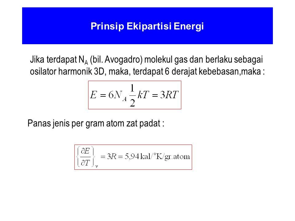 Prinsip Ekipartisi Energi Jika terdapat N A (bil. Avogadro) molekul gas dan berlaku sebagai osilator harmonik 3D, maka, terdapat 6 derajat kebebasan,m