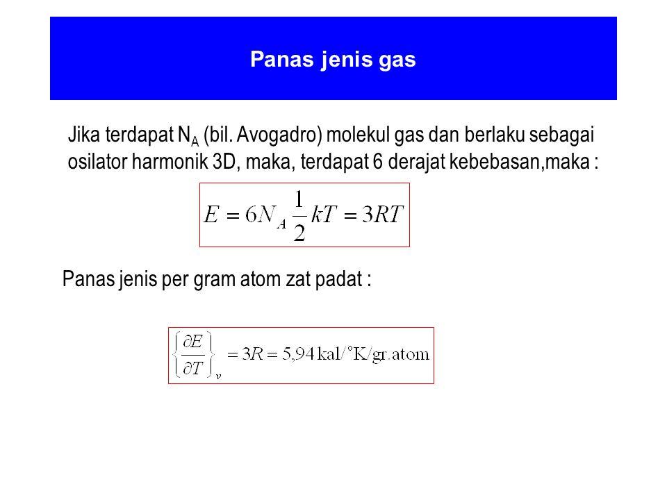 Panas jenis gas Jika terdapat N A (bil. Avogadro) molekul gas dan berlaku sebagai osilator harmonik 3D, maka, terdapat 6 derajat kebebasan,maka : Pana