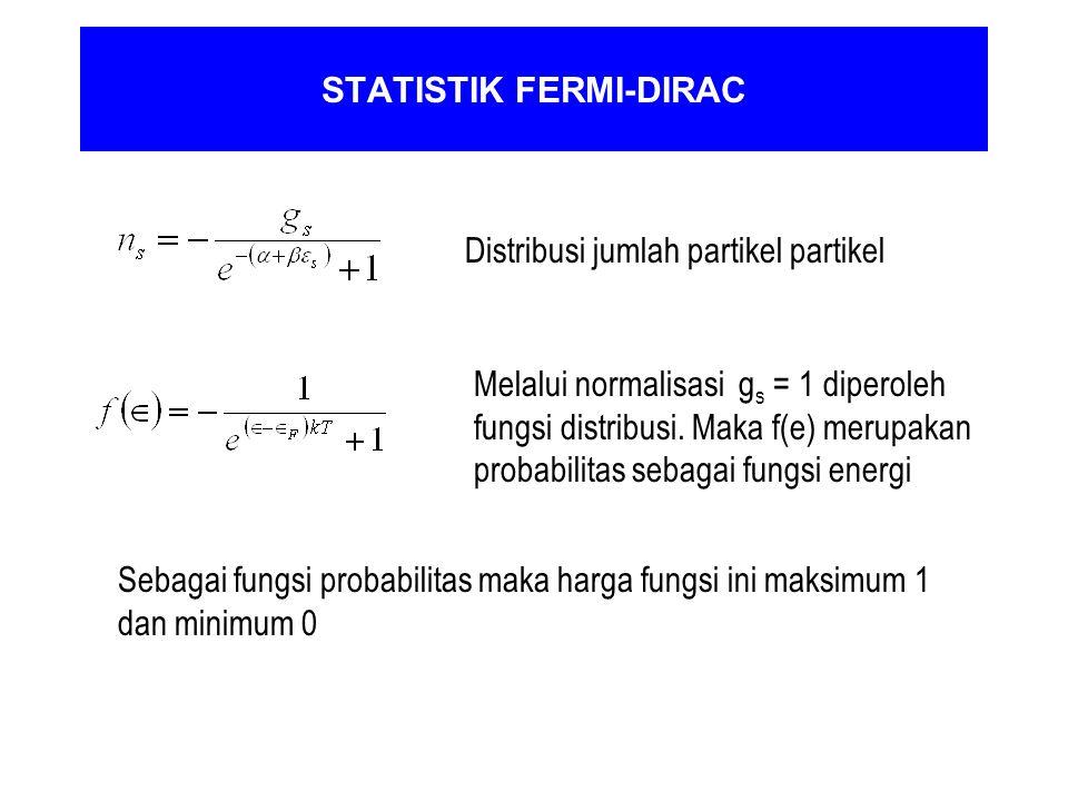 STATISTIK FERMI-DIRAC Distribusi jumlah partikel partikel Melalui normalisasi g s = 1 diperoleh fungsi distribusi. Maka f(e) merupakan probabilitas se