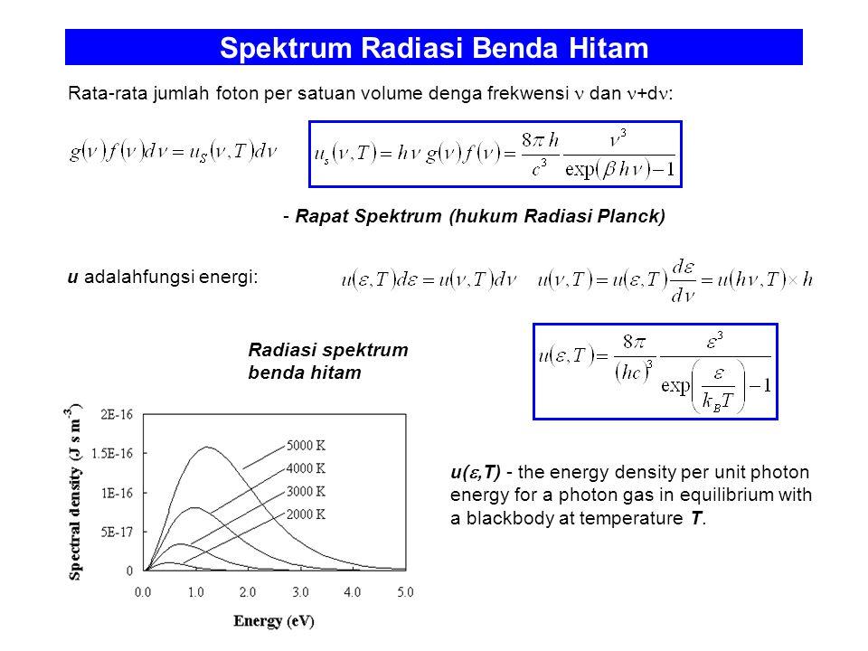 Spektrum Radiasi Benda Hitam Radiasi spektrum benda hitam Rata-rata jumlah foton per satuan volume denga frekwensi dan +d : u( ,T) - the energy densi