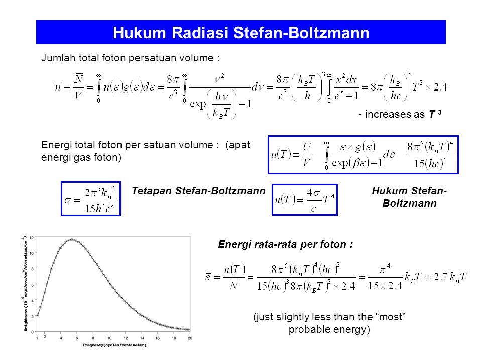 Hukum Radiasi Stefan-Boltzmann Jumlah total foton persatuan volume : Energi total foton per satuan volume : (apat energi gas foton) Hukum Stefan- Bolt