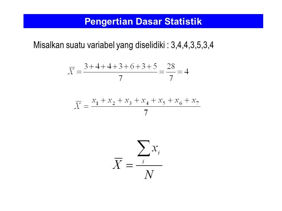 Pengertian Dasar Statistik Rata-rata dengan fungsi probabilitas xixi ff(x i )x i f(x i ) 333/79/7 433/712/7 511/75/7 7128/7 = 4 Ternyata diperoleh hasil rata-rata yang sama yakni 4