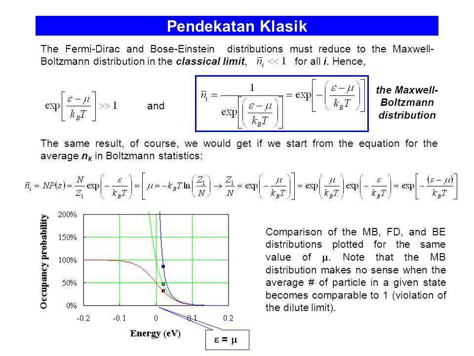 Pendekatan Klasik The Fermi-Dirac and Bose-Einstein distributions must reduce to the Maxwell- Boltzmann distribution in the classical limit, for all i
