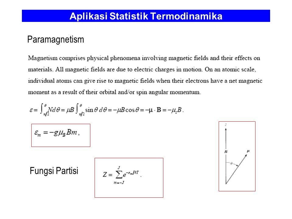 Aplikasi Statistik Termodinamika Paramagnetism Fungsi Partisi