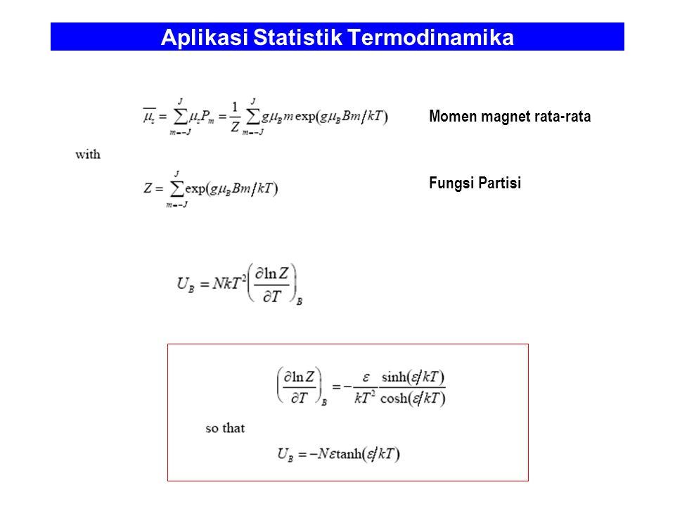Aplikasi Statistik Termodinamika Momen magnet rata-rata Fungsi Partisi