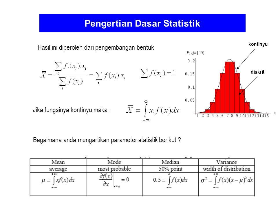 Pengertian Dasar Statistik Hasil ini diperoleh dari pengembangan bentuk Jika fungsinya kontinyu maka : Bagaimana anda mengartikan parameter statistik
