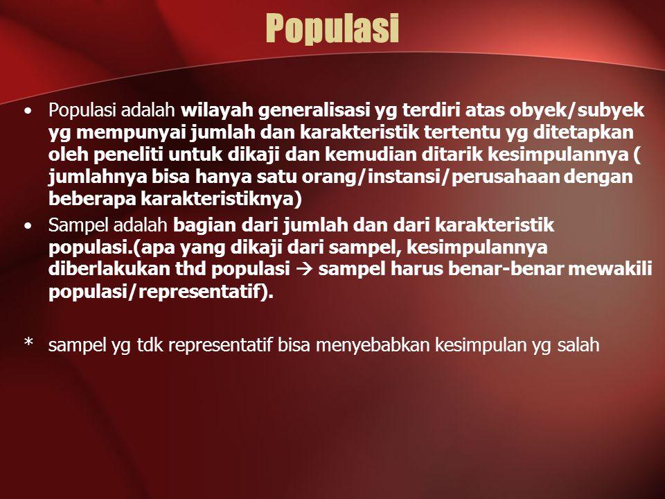 Populasi Populasi adalah wilayah generalisasi yg terdiri atas obyek/subyek yg mempunyai jumlah dan karakteristik tertentu yg ditetapkan oleh peneliti