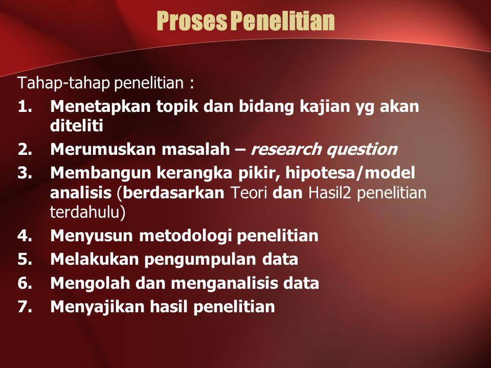 Proses Penelitian Tahap-tahap penelitian : 1.Menetapkan topik dan bidang kajian yg akan diteliti 2.Merumuskan masalah – research question 3.Membangun