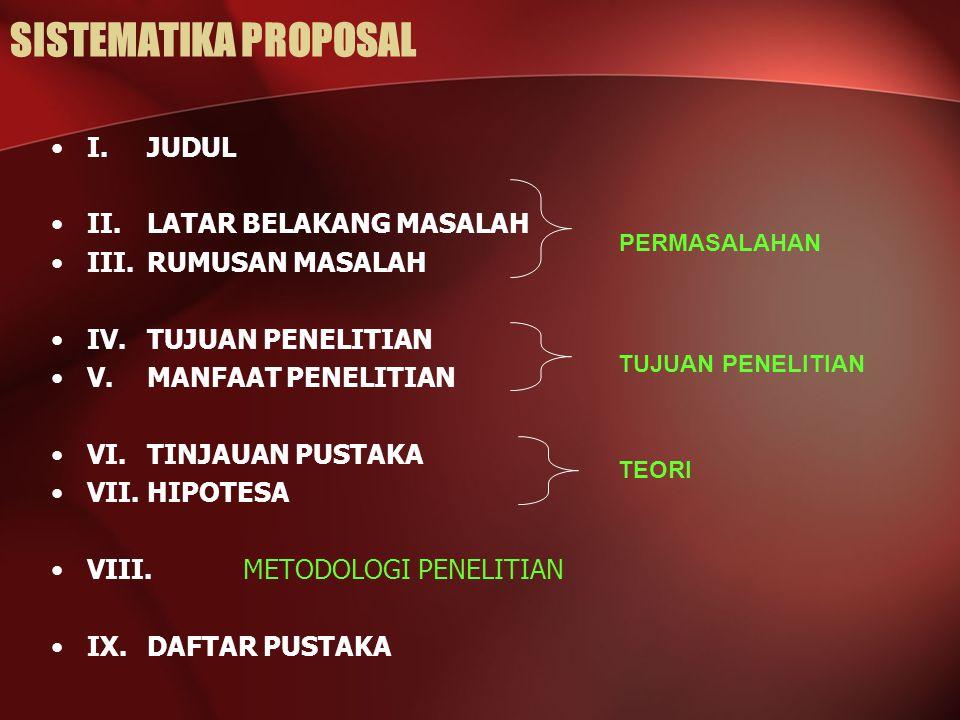 SISTEMATIKA PROPOSAL I. JUDUL II. LATAR BELAKANG MASALAH III. RUMUSAN MASALAH IV. TUJUAN PENELITIAN V. MANFAAT PENELITIAN VI.TINJAUAN PUSTAKA VII. HIP