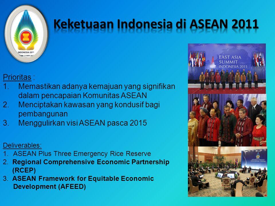 Prioritas : 1.Memastikan adanya kemajuan yang signifikan dalam pencapaian Komunitas ASEAN 2.Menciptakan kawasan yang kondusif bagi pembangunan 3.Mengg
